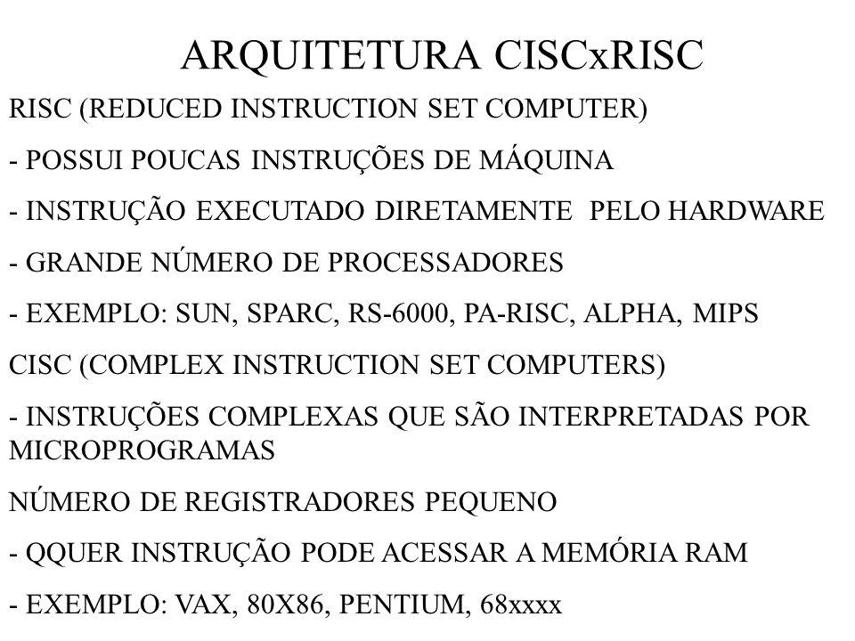 ARQUITETURA CISCxRISC RISC (REDUCED INSTRUCTION SET COMPUTER) - POSSUI POUCAS INSTRUÇÕES DE MÁQUINA - INSTRUÇÃO EXECUTADO DIRETAMENTE PELO HARDWARE - GRANDE NÚMERO DE PROCESSADORES - EXEMPLO: SUN, SPARC, RS-6000, PA-RISC, ALPHA, MIPS CISC (COMPLEX INSTRUCTION SET COMPUTERS) - INSTRUÇÕES COMPLEXAS QUE SÃO INTERPRETADAS POR MICROPROGRAMAS NÚMERO DE REGISTRADORES PEQUENO - QQUER INSTRUÇÃO PODE ACESSAR A MEMÓRIA RAM - EXEMPLO: VAX, 80X86, PENTIUM, 68xxxx