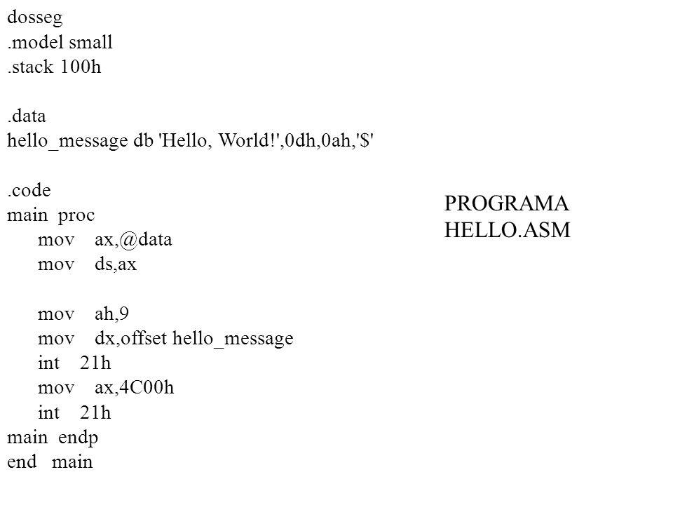 dosseg.model small.stack 100h.data hello_message db Hello, World! ,0dh,0ah, $ .code main proc mov ax,@data mov ds,ax mov ah,9 mov dx,offset hello_message int 21h mov ax,4C00h int 21h main endp end main PROGRAMA HELLO.ASM