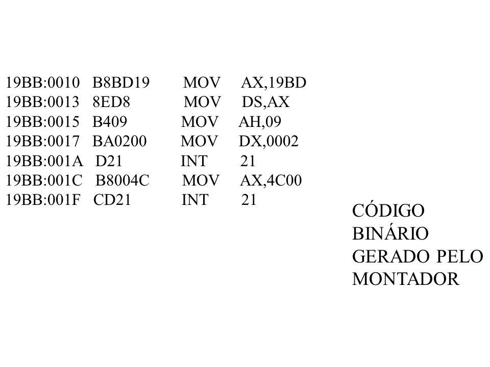 19BB:0010 B8BD19 MOV AX,19BD 19BB:0013 8ED8 MOV DS,AX 19BB:0015 B409 MOV AH,09 19BB:0017 BA0200 MOV DX,0002 19BB:001A D21 INT 21 19BB:001C B8004C MOV AX,4C00 19BB:001F CD21 INT 21 CÓDIGO BINÁRIO GERADO PELO MONTADOR