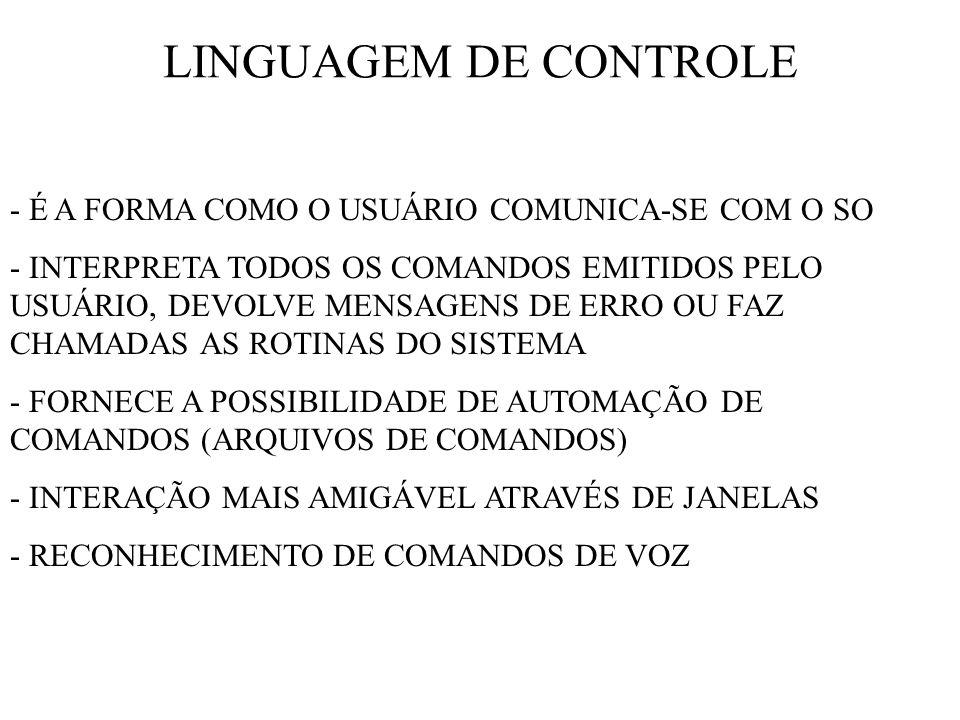 LINGUAGEM DE CONTROLE - É A FORMA COMO O USUÁRIO COMUNICA-SE COM O SO - INTERPRETA TODOS OS COMANDOS EMITIDOS PELO USUÁRIO, DEVOLVE MENSAGENS DE ERRO OU FAZ CHAMADAS AS ROTINAS DO SISTEMA - FORNECE A POSSIBILIDADE DE AUTOMAÇÃO DE COMANDOS (ARQUIVOS DE COMANDOS) - INTERAÇÃO MAIS AMIGÁVEL ATRAVÉS DE JANELAS - RECONHECIMENTO DE COMANDOS DE VOZ