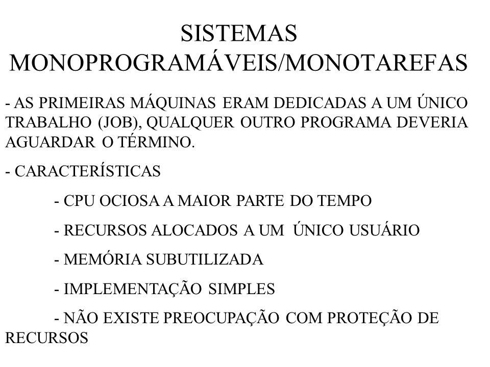 SISTEMAS MONOPROGRAMÁVEIS/MONOTAREFAS - AS PRIMEIRAS MÁQUINAS ERAM DEDICADAS A UM ÚNICO TRABALHO (JOB), QUALQUER OUTRO PROGRAMA DEVERIA AGUARDAR O TÉRMINO.