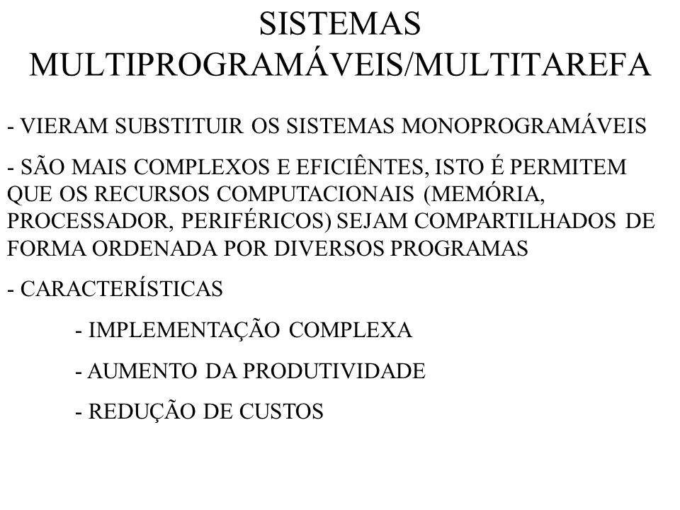 SISTEMAS MULTIPROGRAMÁVEIS/MULTITAREFA - VIERAM SUBSTITUIR OS SISTEMAS MONOPROGRAMÁVEIS - SÃO MAIS COMPLEXOS E EFICIÊNTES, ISTO É PERMITEM QUE OS RECURSOS COMPUTACIONAIS (MEMÓRIA, PROCESSADOR, PERIFÉRICOS) SEJAM COMPARTILHADOS DE FORMA ORDENADA POR DIVERSOS PROGRAMAS - CARACTERÍSTICAS - IMPLEMENTAÇÃO COMPLEXA - AUMENTO DA PRODUTIVIDADE - REDUÇÃO DE CUSTOS