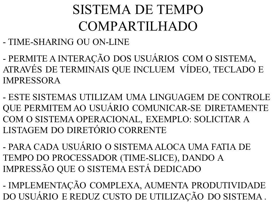 SISTEMA DE TEMPO COMPARTILHADO - TIME-SHARING OU ON-LINE - PERMITE A INTERAÇÃO DOS USUÁRIOS COM O SISTEMA, ATRAVÉS DE TERMINAIS QUE INCLUEM VÍDEO, TECLADO E IMPRESSORA - ESTE SISTEMAS UTILIZAM UMA LINGUAGEM DE CONTROLE QUE PERMITEM AO USUÁRIO COMUNICAR-SE DIRETAMENTE COM O SISTEMA OPERACIONAL, EXEMPLO: SOLICITAR A LISTAGEM DO DIRETÓRIO CORRENTE - PARA CADA USUÁRIO O SISTEMA ALOCA UMA FATIA DE TEMPO DO PROCESSADOR (TIME-SLICE), DANDO A IMPRESSÃO QUE O SISTEMA ESTÁ DEDICADO - IMPLEMENTAÇÃO COMPLEXA, AUMENTA PRODUTIVIDADE DO USUÁRIO E REDUZ CUSTO DE UTILIZAÇÃO DO SISTEMA.