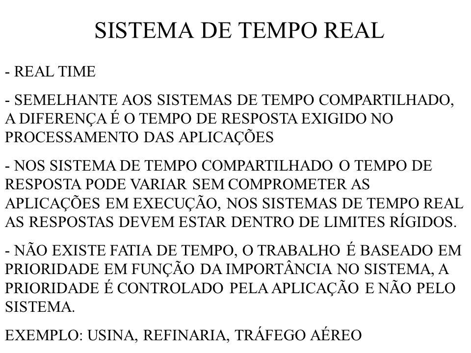 SISTEMA DE TEMPO REAL - REAL TIME - SEMELHANTE AOS SISTEMAS DE TEMPO COMPARTILHADO, A DIFERENÇA É O TEMPO DE RESPOSTA EXIGIDO NO PROCESSAMENTO DAS APL