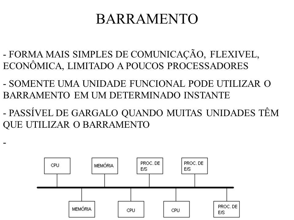 BARRAMENTO - FORMA MAIS SIMPLES DE COMUNICAÇÃO, FLEXIVEL, ECONÔMICA, LIMITADO A POUCOS PROCESSADORES - SOMENTE UMA UNIDADE FUNCIONAL PODE UTILIZAR O BARRAMENTO EM UM DETERMINADO INSTANTE - PASSÍVEL DE GARGALO QUANDO MUITAS UNIDADES TÊM QUE UTILIZAR O BARRAMENTO -