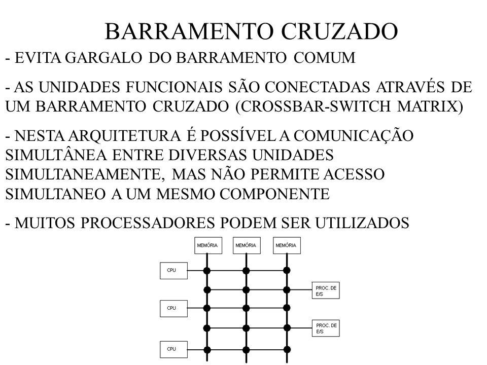 BARRAMENTO CRUZADO - EVITA GARGALO DO BARRAMENTO COMUM - AS UNIDADES FUNCIONAIS SÃO CONECTADAS ATRAVÉS DE UM BARRAMENTO CRUZADO (CROSSBAR-SWITCH MATRIX) - NESTA ARQUITETURA É POSSÍVEL A COMUNICAÇÃO SIMULTÂNEA ENTRE DIVERSAS UNIDADES SIMULTANEAMENTE, MAS NÃO PERMITE ACESSO SIMULTANEO A UM MESMO COMPONENTE - MUITOS PROCESSADORES PODEM SER UTILIZADOS