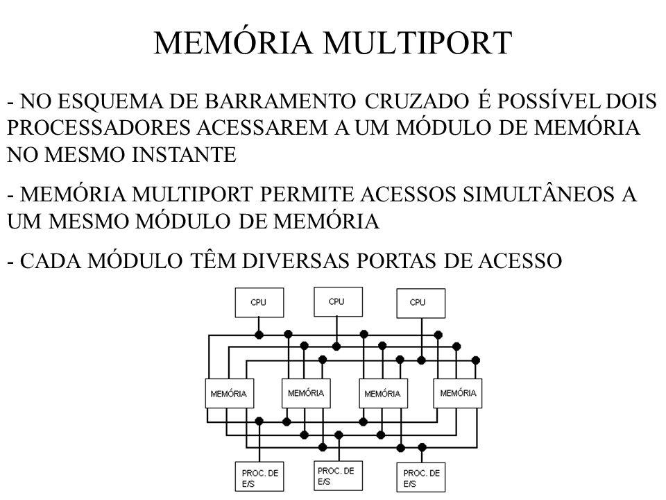 MEMÓRIA MULTIPORT - NO ESQUEMA DE BARRAMENTO CRUZADO É POSSÍVEL DOIS PROCESSADORES ACESSAREM A UM MÓDULO DE MEMÓRIA NO MESMO INSTANTE - MEMÓRIA MULTIPORT PERMITE ACESSOS SIMULTÂNEOS A UM MESMO MÓDULO DE MEMÓRIA - CADA MÓDULO TÊM DIVERSAS PORTAS DE ACESSO