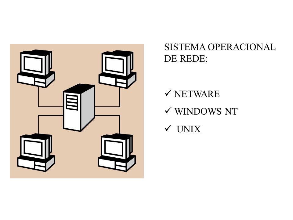 SISTEMA OPERACIONAL DE REDE: NETWARE WINDOWS NT UNIX