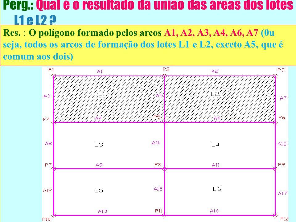 Perg.: Qual é o resultado da união das áreas dos lotes L1 e L2 ? Res. : O polígono formado pelos arcos A1, A2, A3, A4, A6, A7 (0u seja, todos os arcos
