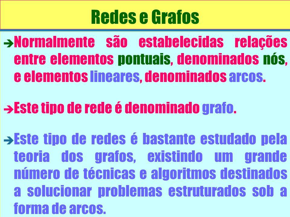 Redes e Grafos è è Normalmente são estabelecidas relações entre elementos pontuais, denominados nós, e elementos lineares, denominados arcos. è è Este