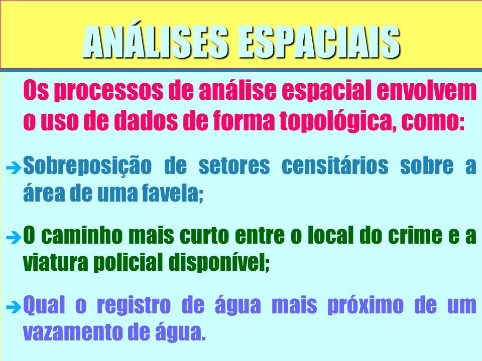 ANÁLISES ESPACIAIS Os processos de análise espacial envolvem o uso de dados de forma topológica, como: è è Sobreposição de setores censitários sobre a