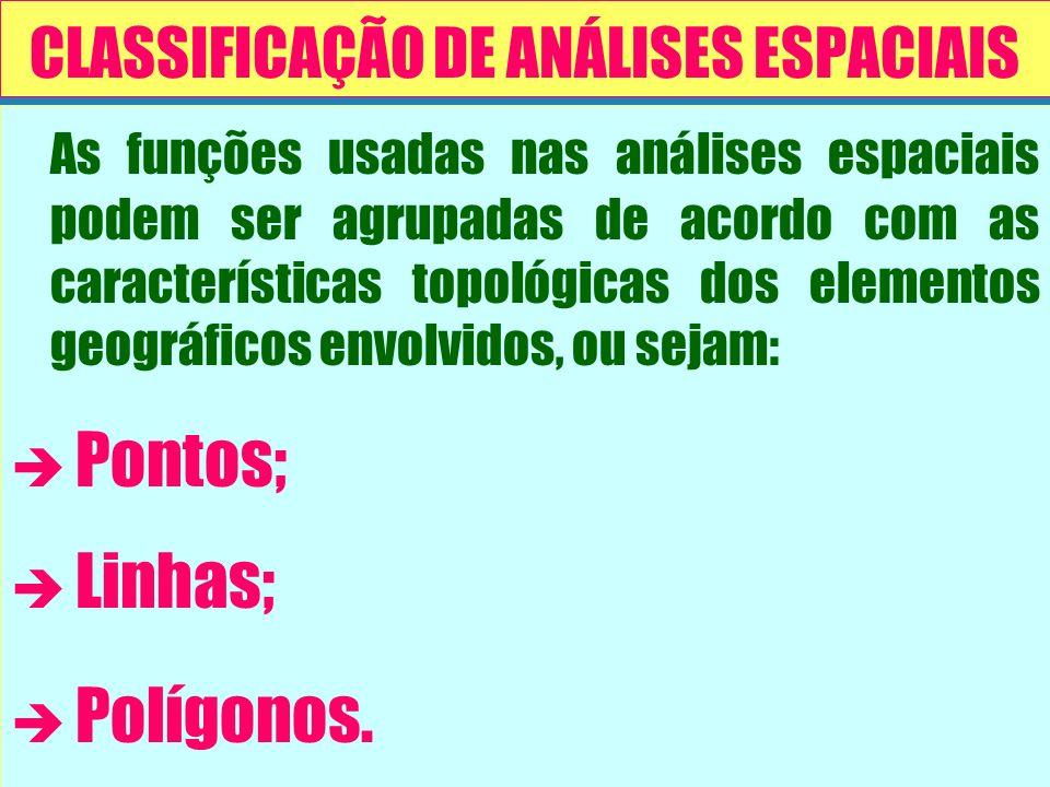 CLASSIFICAÇÃO DE ANÁLISES ESPACIAIS As funções usadas nas análises espaciais podem ser agrupadas de acordo com as características topológicas dos elem