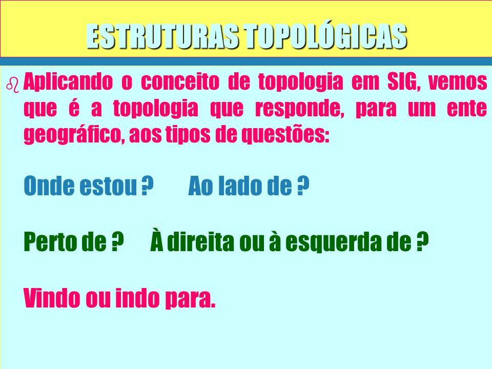ESTRUTURAS TOPOLÓGICAS b b Aplicando o conceito de topologia em SIG, vemos que é a topologia que responde, para um ente geográfico, aos tipos de quest