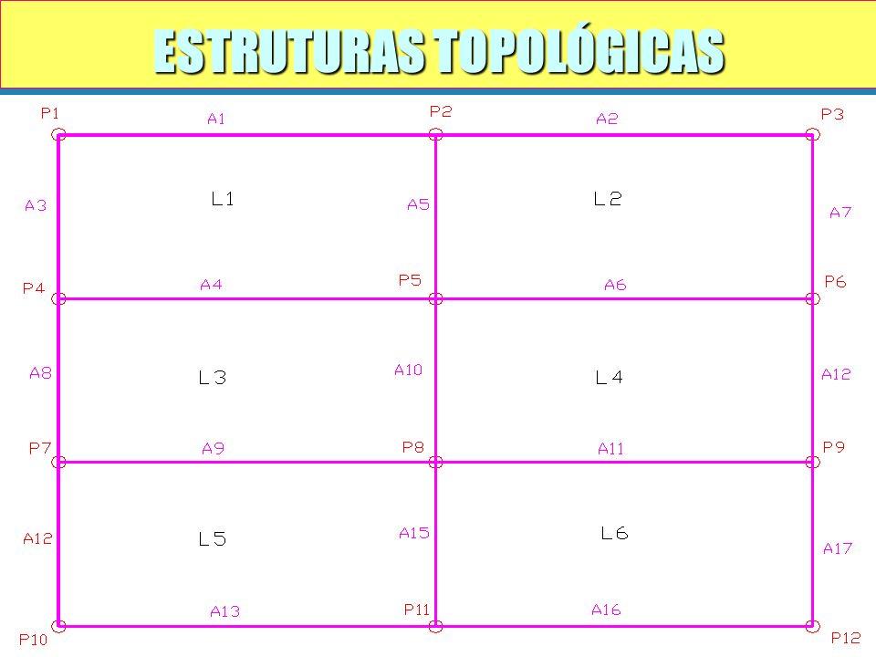 REPRESENTAÇÃO POR TABELAS DE PONTOS, ARCOS E ÁREAS