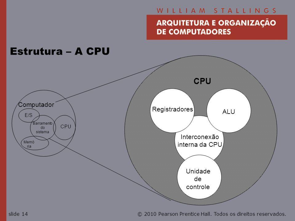 © 2010 Pearson Prentice Hall. Todos os direitos reservados.slide 14 Computador ALU Unidade de controle Interconexão interna da CPU Registradores CPU E
