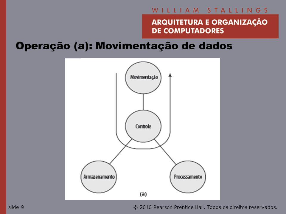 © 2010 Pearson Prentice Hall. Todos os direitos reservados.slide 9 Operação (a): Movimentação de dados