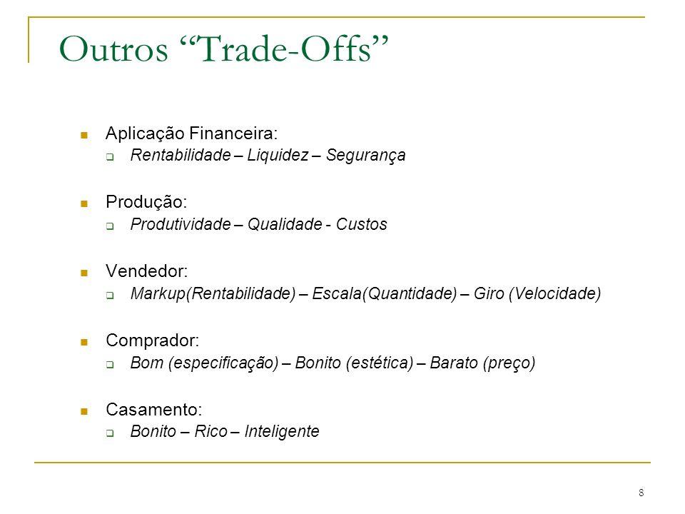 8 Outros Trade-Offs Aplicação Financeira: Rentabilidade – Liquidez – Segurança Produção: Produtividade – Qualidade - Custos Vendedor: Markup(Rentabili