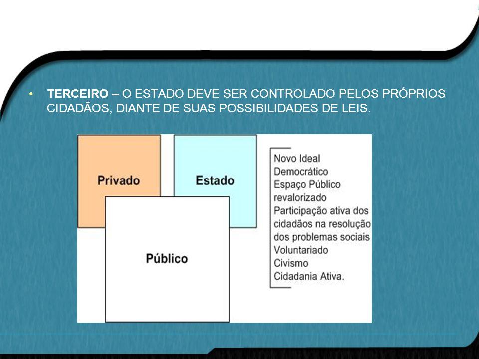 ELE NÃO CONCORDA: REVOLUÇÕES MUDANÇAS DRÁSTICAS OBVIAMENTE ELE NÃO CONCORDA COM A PARTICIPAÇÃO DAS MASSAS POPULARES.