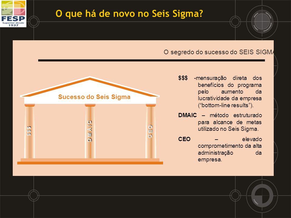 O que há de novo no Seis Sigma? O segredo do sucesso do SEIS SIGMA Sucesso do Seis Sigma $ $ $ D M A I C C E O $ $ $ D M A I C C E O $$$ -mensuração d
