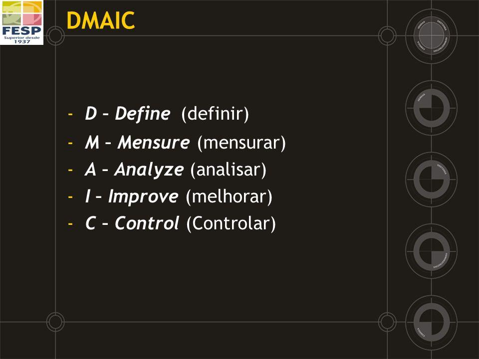 DMAIC -D – Define (definir) -M – Mensure (mensurar) -A – Analyze (analisar) -I – Improve (melhorar) -C – Control (Controlar)