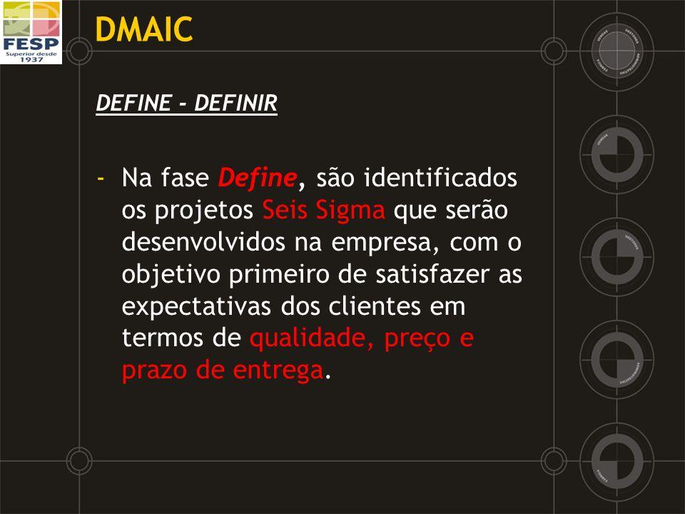 DEFINE - DEFINIR -Na fase Define, são identificados os projetos Seis Sigma que serão desenvolvidos na empresa, com o objetivo primeiro de satisfazer a