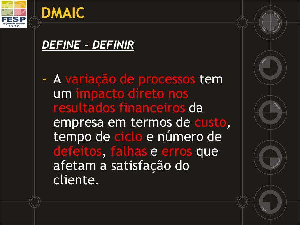 DMAIC DEFINE – DEFINIR -A variação de processos tem um impacto direto nos resultados financeiros da empresa em termos de custo, tempo de ciclo e númer