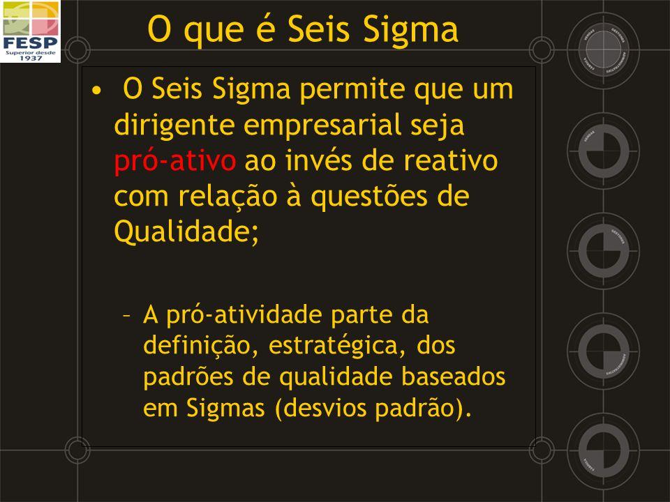 O Seis Sigma permite que um dirigente empresarial seja pró-ativo ao invés de reativo com relação à questões de Qualidade; –A pró-atividade parte da de