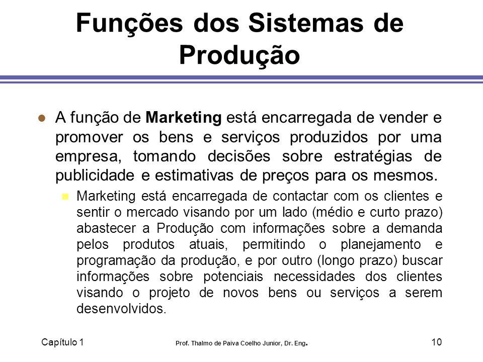 Capítulo 1 Prof. Thalmo de Paiva Coelho Junior, Dr. Eng.10 Funções dos Sistemas de Produção l A função de Marketing está encarregada de vender e promo
