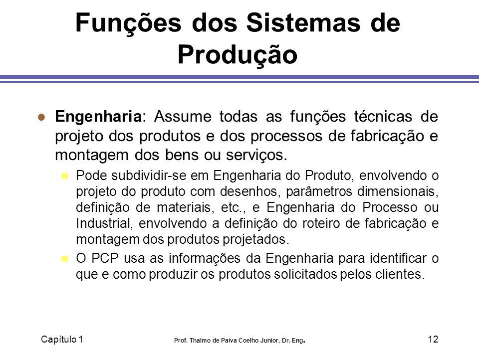 Capítulo 1 Prof. Thalmo de Paiva Coelho Junior, Dr. Eng.12 Funções dos Sistemas de Produção l Engenharia: Assume todas as funções técnicas de projeto