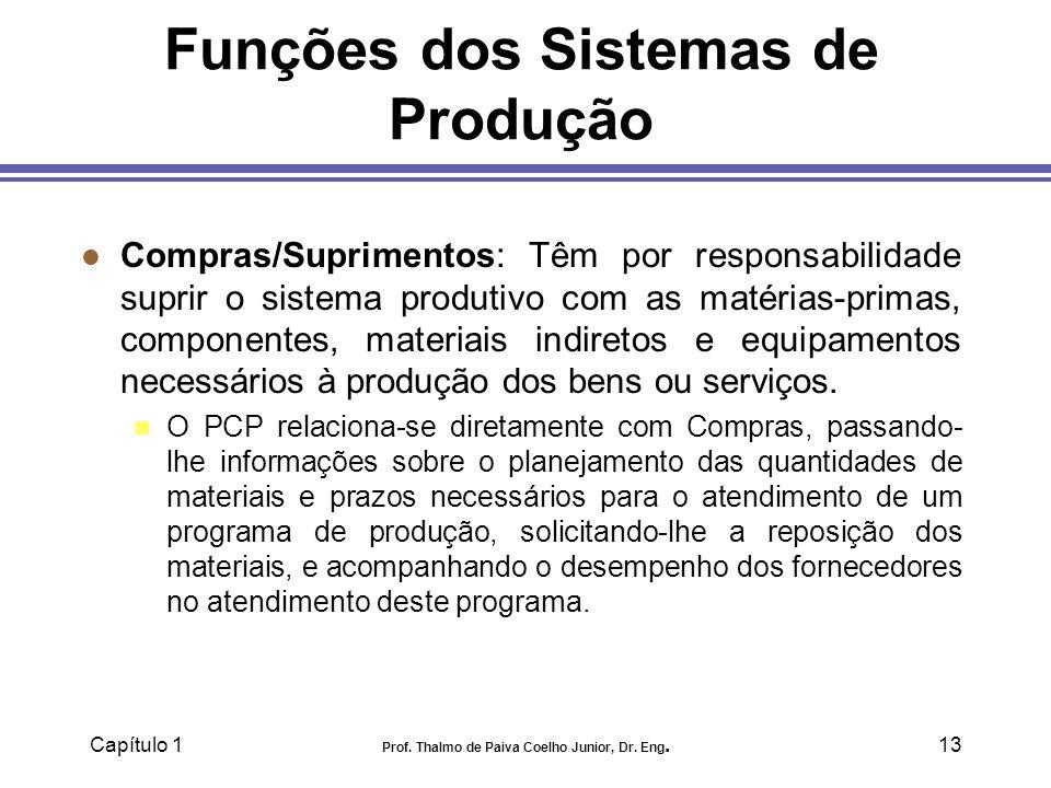 Capítulo 1 Prof. Thalmo de Paiva Coelho Junior, Dr. Eng.13 Funções dos Sistemas de Produção l Compras/Suprimentos: Têm por responsabilidade suprir o s