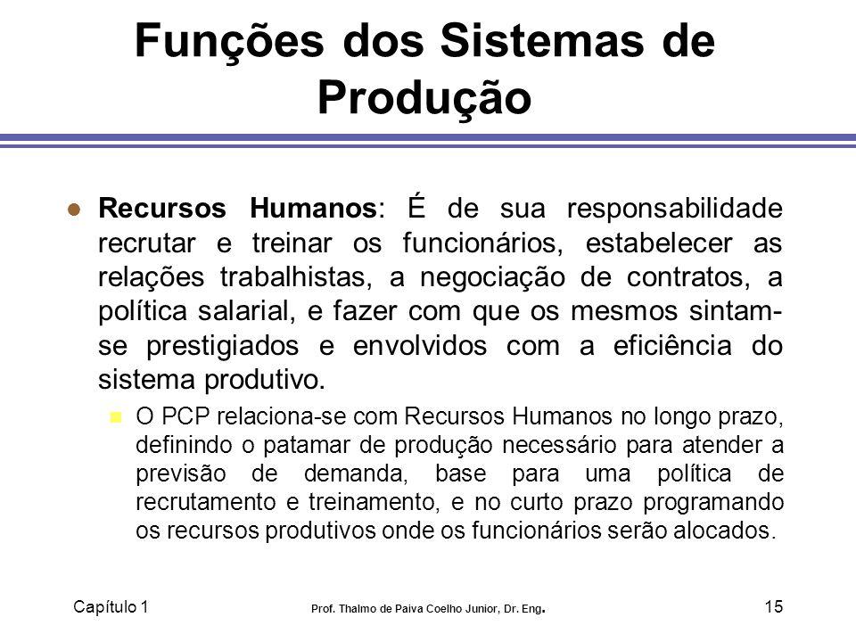 Capítulo 1 Prof. Thalmo de Paiva Coelho Junior, Dr. Eng.15 Funções dos Sistemas de Produção l Recursos Humanos: É de sua responsabilidade recrutar e t