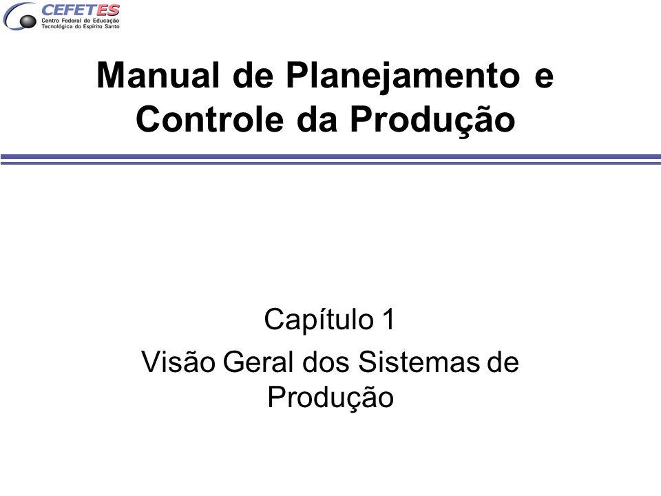 Manual de Planejamento e Controle da Produção Capítulo 1 Visão Geral dos Sistemas de Produção