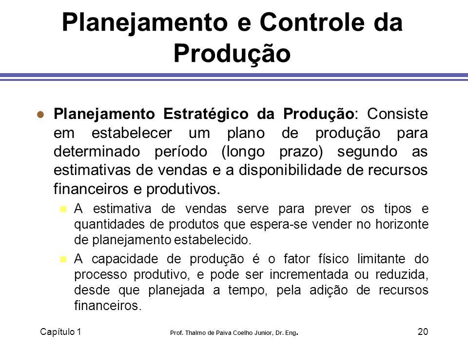 Capítulo 1 Prof. Thalmo de Paiva Coelho Junior, Dr. Eng.20 Planejamento e Controle da Produção l Planejamento Estratégico da Produção: Consiste em est