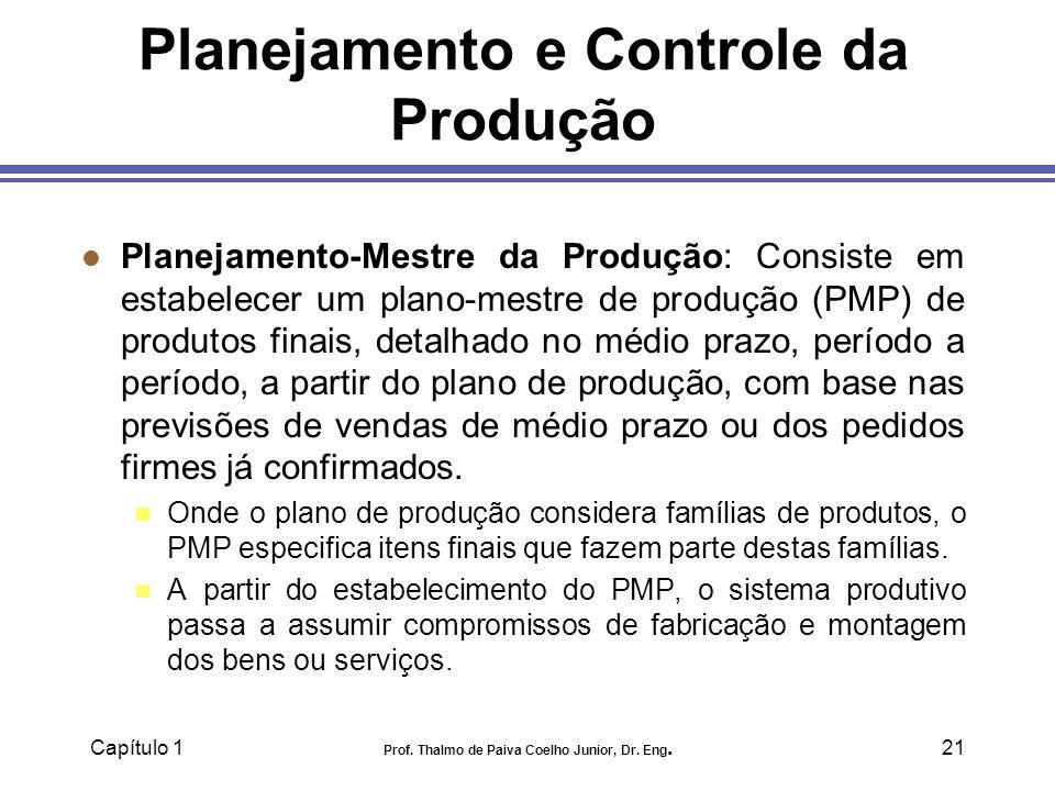 Capítulo 1 Prof. Thalmo de Paiva Coelho Junior, Dr. Eng.21 Planejamento e Controle da Produção l Planejamento-Mestre da Produção: Consiste em estabele