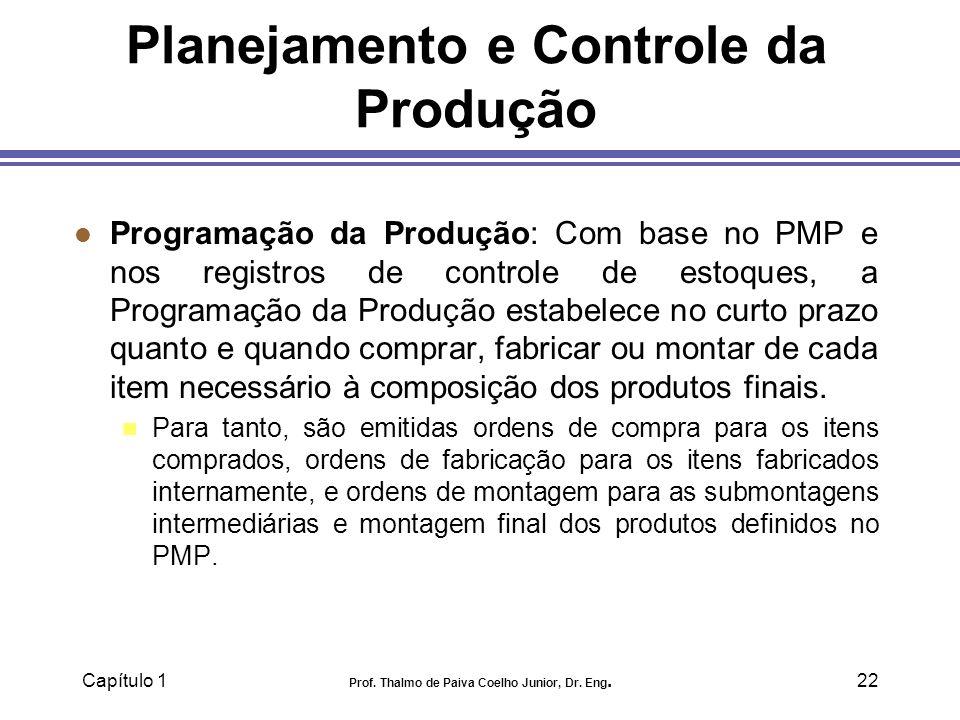 Capítulo 1 Prof. Thalmo de Paiva Coelho Junior, Dr. Eng.22 Planejamento e Controle da Produção l Programação da Produção: Com base no PMP e nos regist