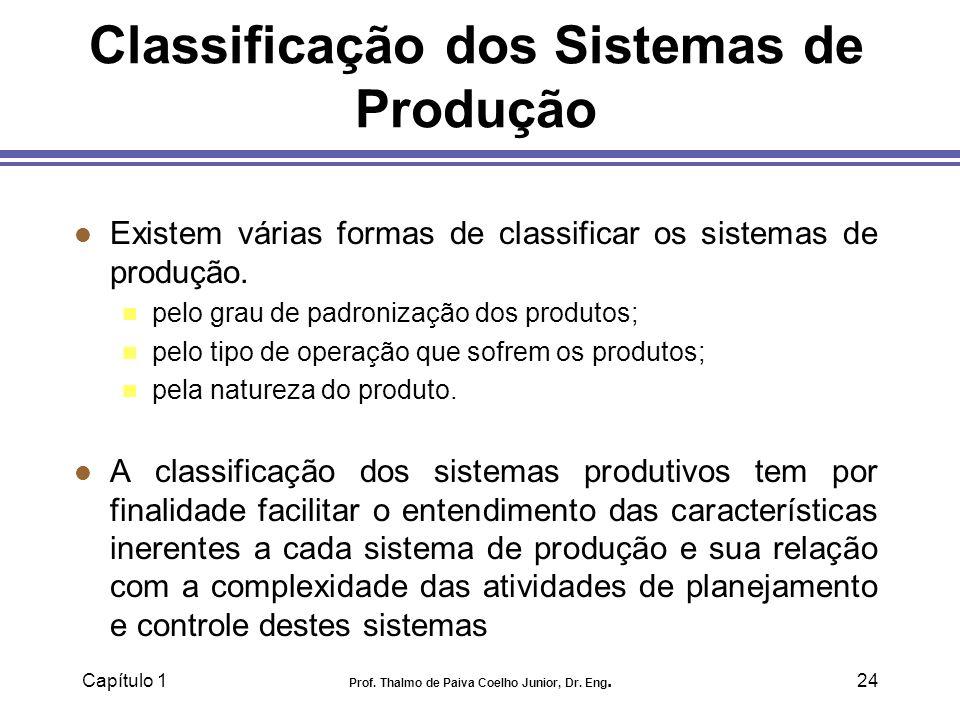 Capítulo 1 Prof. Thalmo de Paiva Coelho Junior, Dr. Eng.24 Classificação dos Sistemas de Produção l Existem várias formas de classificar os sistemas d