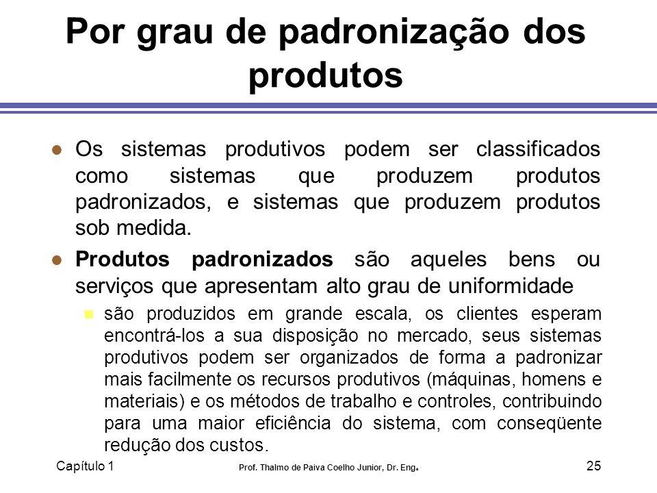 Capítulo 1 Prof. Thalmo de Paiva Coelho Junior, Dr. Eng.25 Por grau de padronização dos produtos l Os sistemas produtivos podem ser classificados como