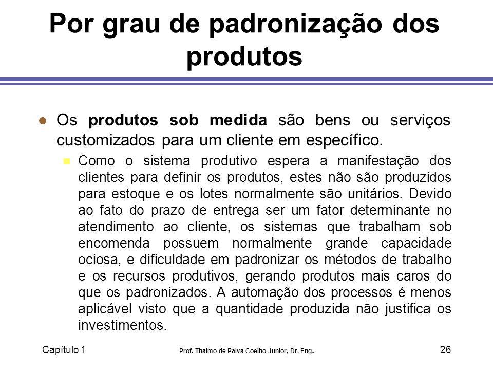 Capítulo 1 Prof. Thalmo de Paiva Coelho Junior, Dr. Eng.26 Por grau de padronização dos produtos l Os produtos sob medida são bens ou serviços customi