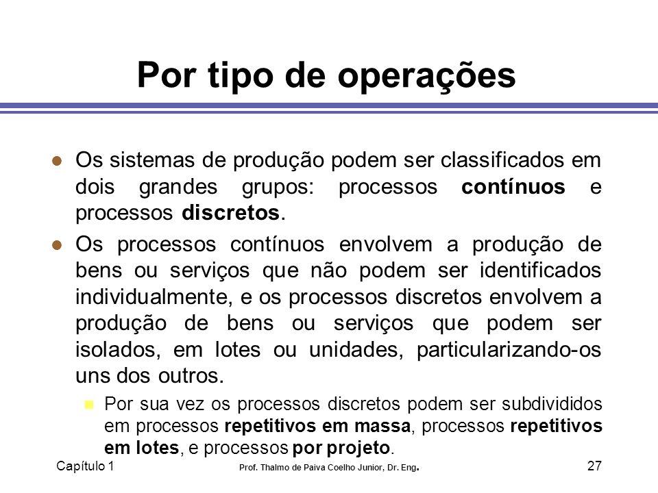 Capítulo 1 Prof. Thalmo de Paiva Coelho Junior, Dr. Eng.27 Por tipo de operações l Os sistemas de produção podem ser classificados em dois grandes gru