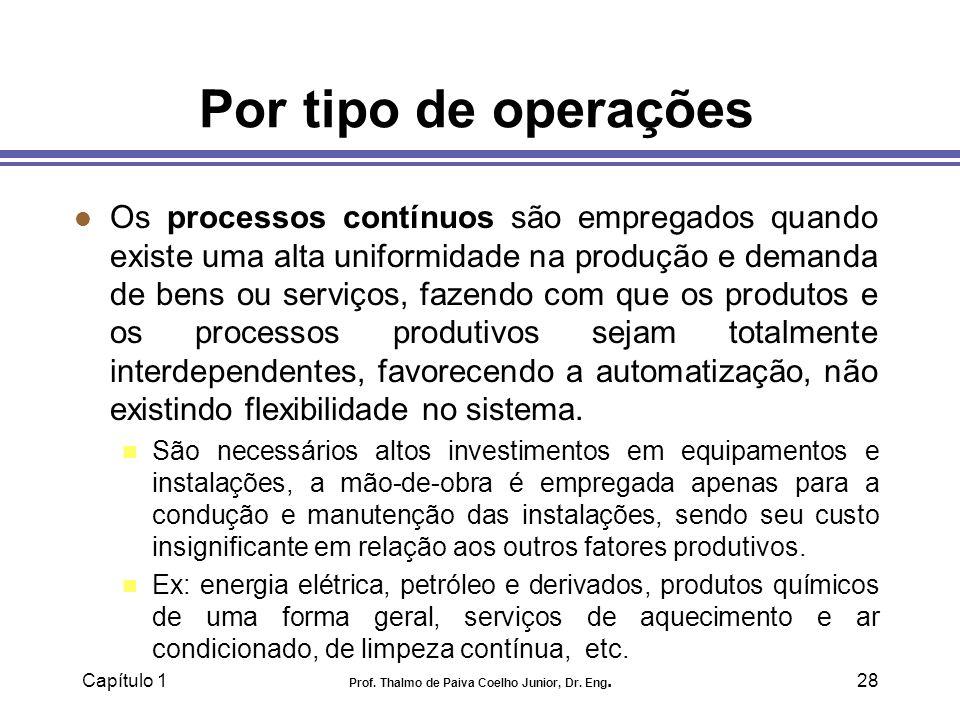 Capítulo 1 Prof. Thalmo de Paiva Coelho Junior, Dr. Eng.28 Por tipo de operações l Os processos contínuos são empregados quando existe uma alta unifor