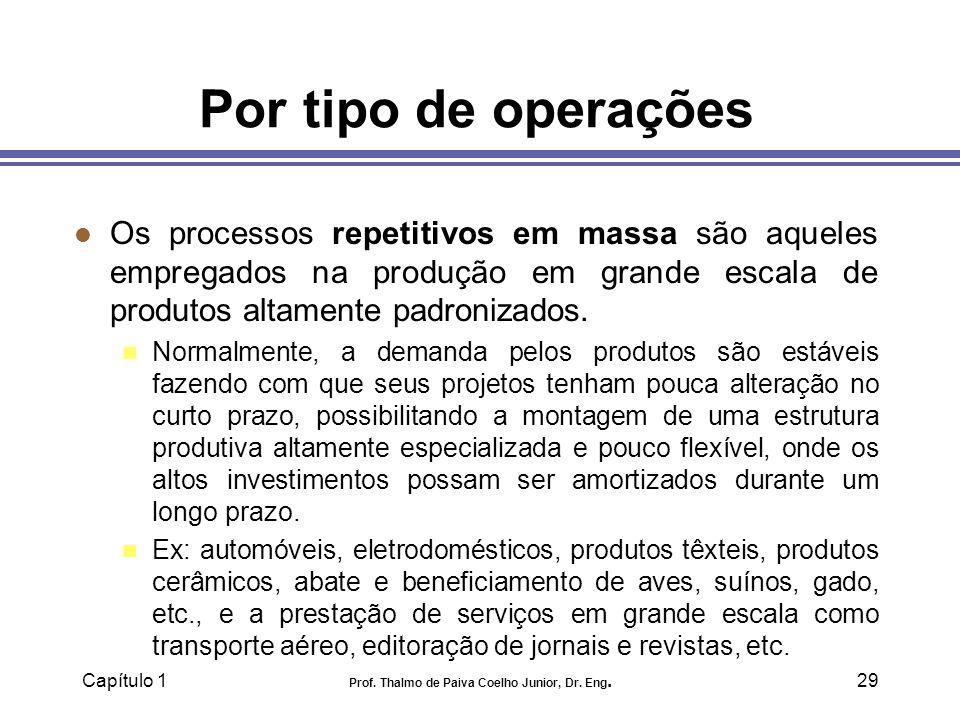 Capítulo 1 Prof. Thalmo de Paiva Coelho Junior, Dr. Eng.29 Por tipo de operações l Os processos repetitivos em massa são aqueles empregados na produçã