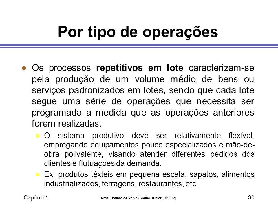 Capítulo 1 Prof. Thalmo de Paiva Coelho Junior, Dr. Eng.30 Por tipo de operações l Os processos repetitivos em lote caracterizam-se pela produção de u