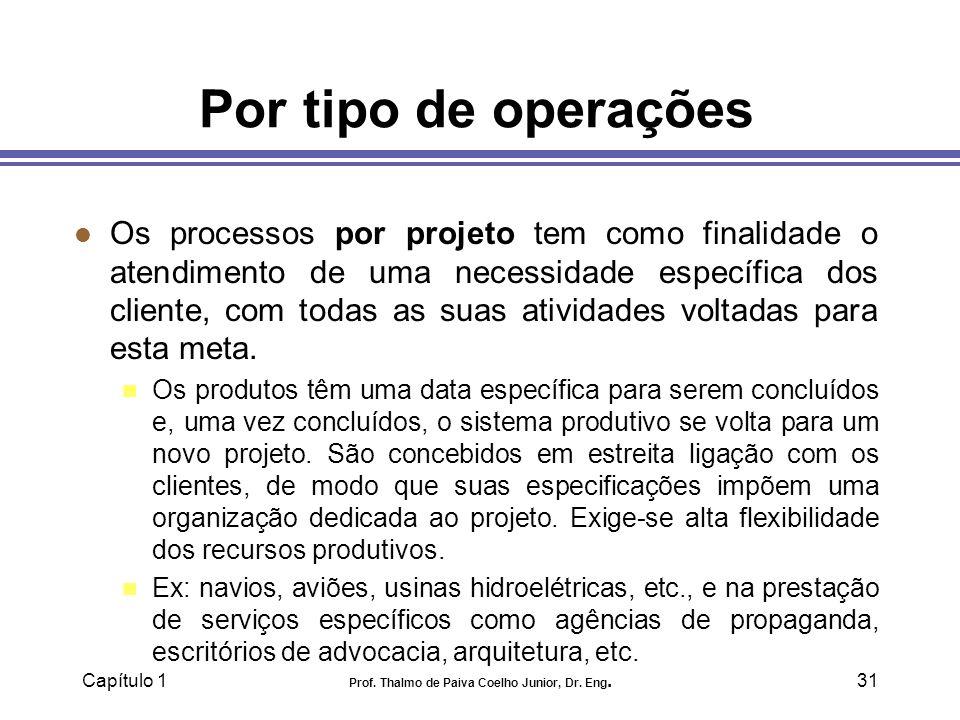 Capítulo 1 Prof. Thalmo de Paiva Coelho Junior, Dr. Eng.31 Por tipo de operações l Os processos por projeto tem como finalidade o atendimento de uma n