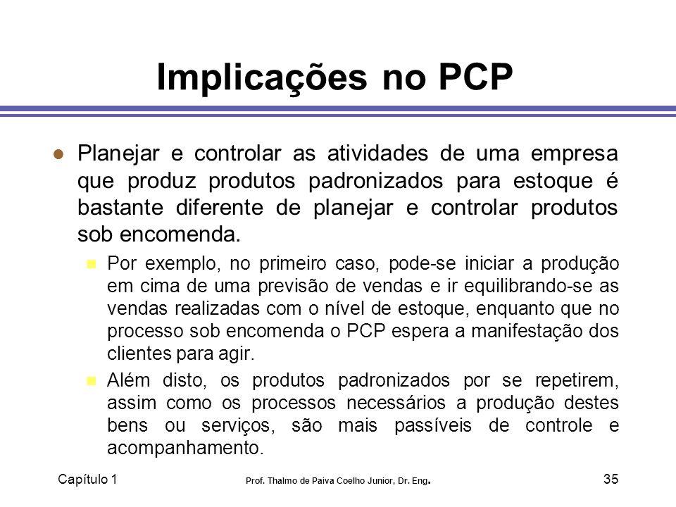 Capítulo 1 Prof. Thalmo de Paiva Coelho Junior, Dr. Eng.35 Implicações no PCP l Planejar e controlar as atividades de uma empresa que produz produtos