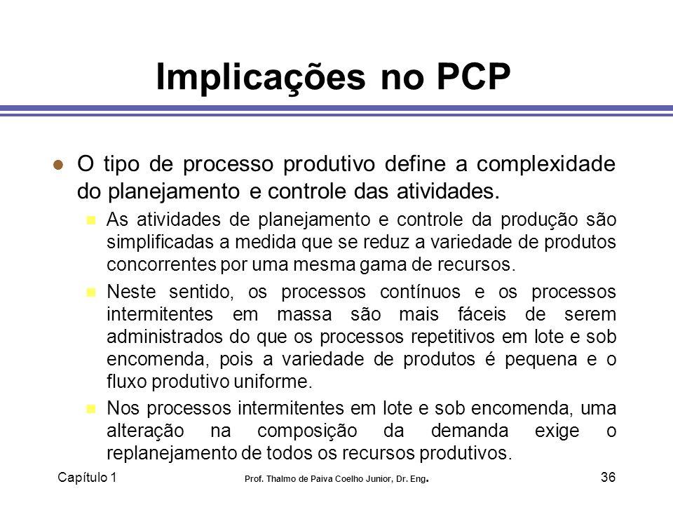 Capítulo 1 Prof. Thalmo de Paiva Coelho Junior, Dr. Eng.36 Implicações no PCP l O tipo de processo produtivo define a complexidade do planejamento e c