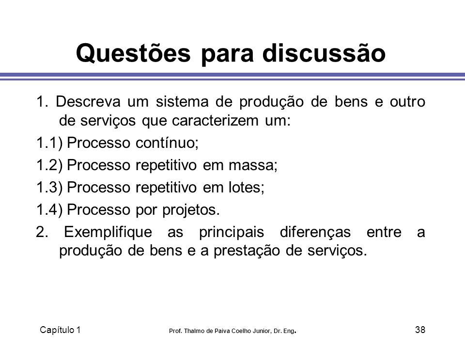 Capítulo 1 Prof. Thalmo de Paiva Coelho Junior, Dr. Eng.38 Questões para discussão 1. Descreva um sistema de produção de bens e outro de serviços que
