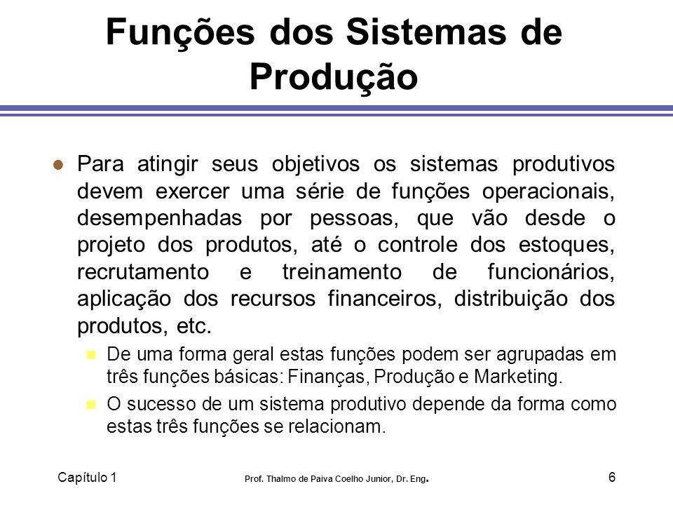 Capítulo 1 Prof. Thalmo de Paiva Coelho Junior, Dr. Eng.6 Funções dos Sistemas de Produção l Para atingir seus objetivos os sistemas produtivos devem