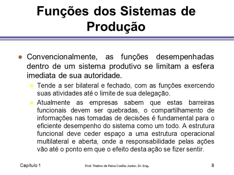 Capítulo 1 Prof. Thalmo de Paiva Coelho Junior, Dr. Eng.8 Funções dos Sistemas de Produção l Convencionalmente, as funções desempenhadas dentro de um