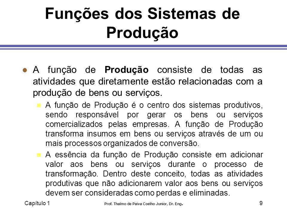 Capítulo 1 Prof. Thalmo de Paiva Coelho Junior, Dr. Eng.9 Funções dos Sistemas de Produção l A função de Produção consiste de todas as atividades que