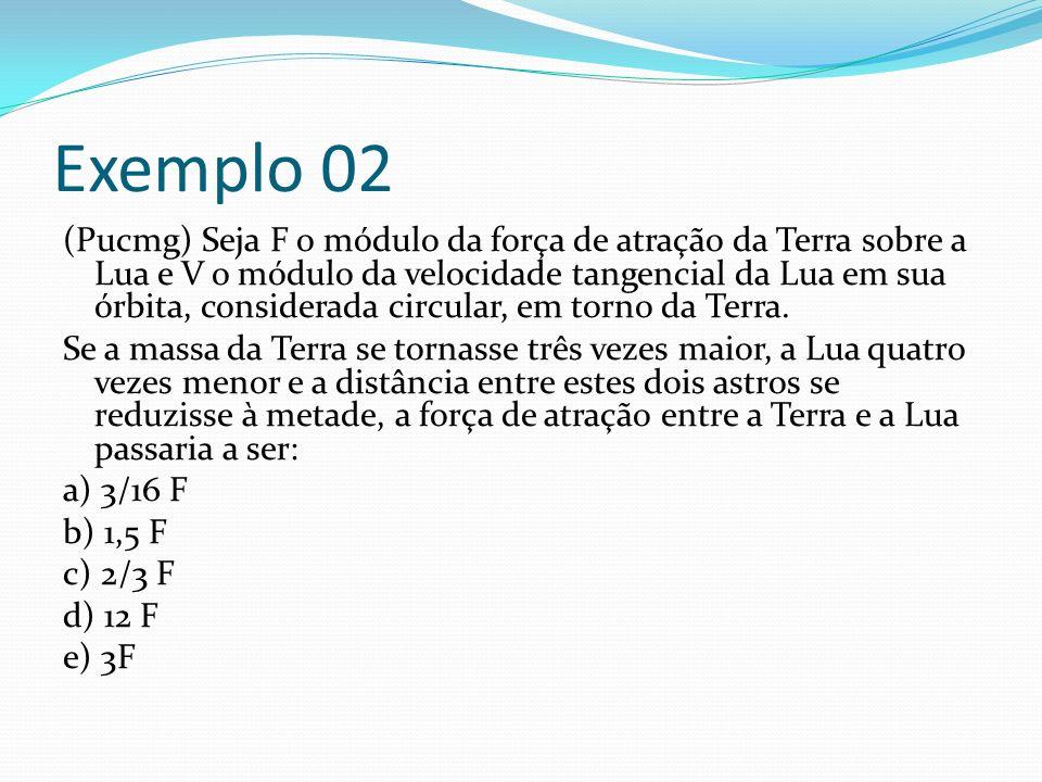 Exemplo 02 (Pucmg) Seja F o módulo da força de atração da Terra sobre a Lua e V o módulo da velocidade tangencial da Lua em sua órbita, considerada ci